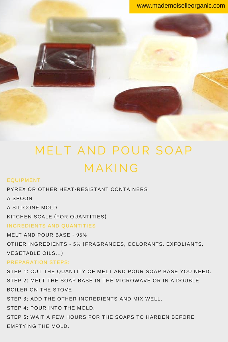 Melt and pour soap making summary